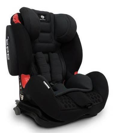 Autosedačka Monza Prime 9-36 kg - čierna